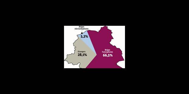 5,3 % de Flamands à Bruxelles - La Libre