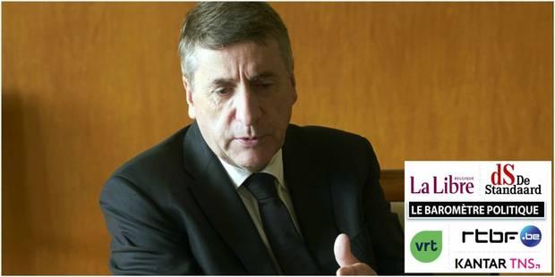 Baromètre politique: Olivier Maingain plane sur les déboires des partis traditionnels - La Libre