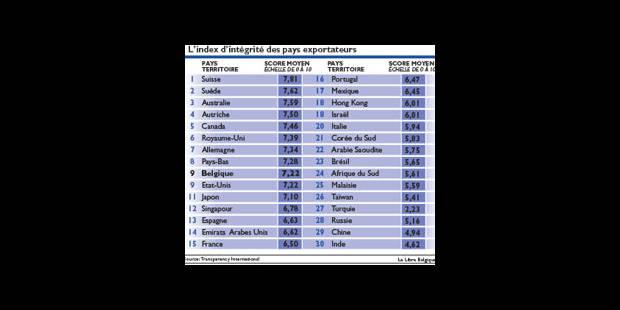 Les pays champions du pot-de-vin - La Libre