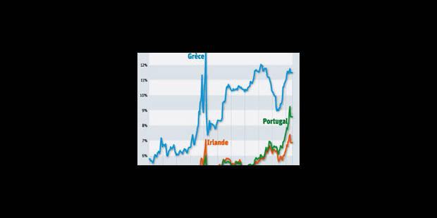De l'Irlande au Portugal, la zone euro de nouveau ébranlée - La Libre
