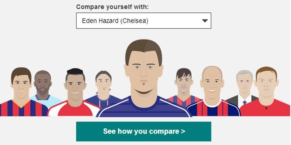 Combien de temps devriez-vous travailler pour gagner le salaire d'Eden Hazard?