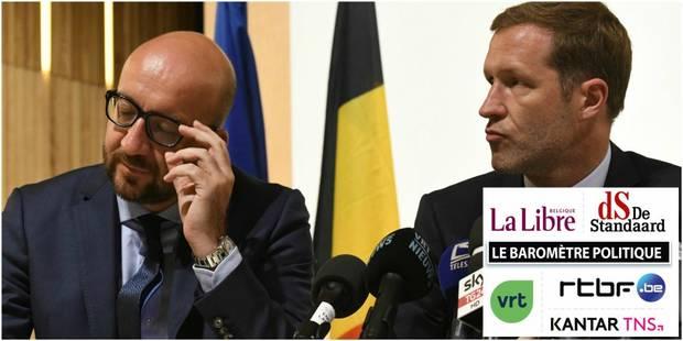 Baromètre politique: voici les personnalités préférées des Belges - La Libre